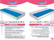 matrace-viscoool